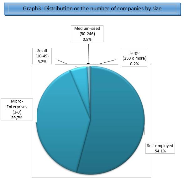 Figures Report September 2017